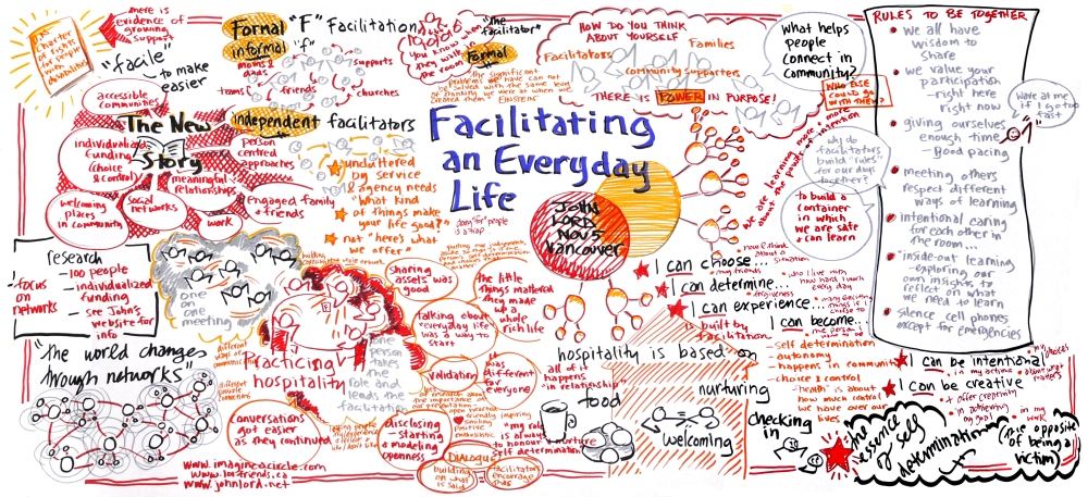 Facilitating an Everyday Life - The Power and Potential of Independent Facilitation, with John Lord (3/3)