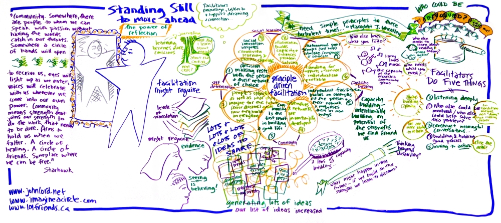 Facilitating an Everyday Life - The Power and Potential of Independent Facilitation, with John Lord (2/3)