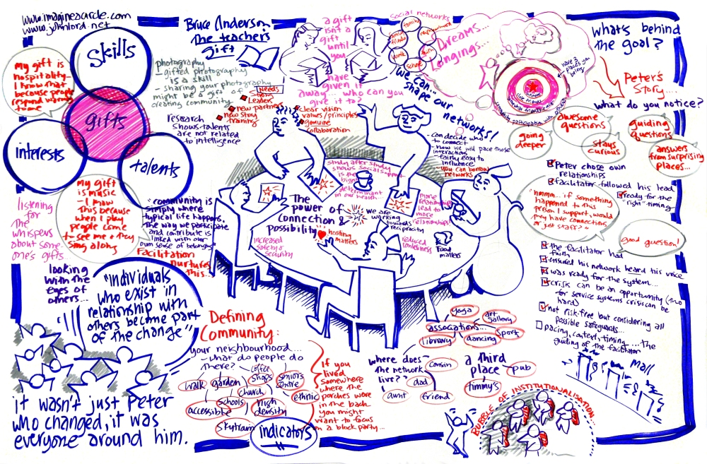 Facilitating an Everyday Life - The Power and Potential of Independent Facilitation, with John Lord (1/3)