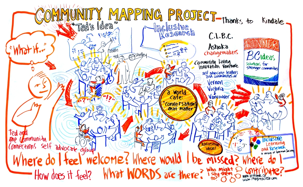 Vernon Inclusive Research Community Mapping Project Journal (4/6)
