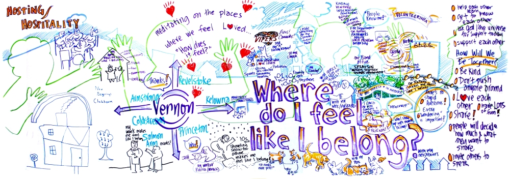 Vernon Inclusive Research Community Mapping Project Journal (5/6)