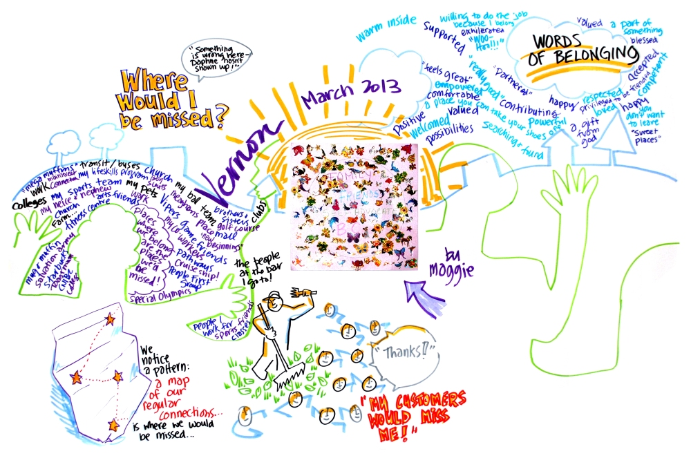 Vernon Inclusive Research Community Mapping Project Journal (6/6)