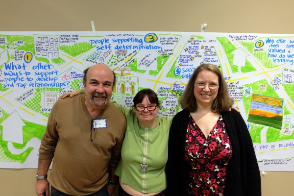 The whole graphic of our strategic planning for the day - Aaron, Liz and Susan