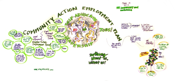 """""""Community Action Employment Plan"""" records some of the peer to peer support self advocates in B.C. have created opportunities for, hosted by Self Advocates for a Brighter Future in Victoria"""
