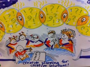 CreativePlanning