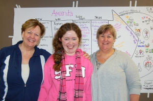 Facilitator Shelley Nessman (Left) Amanda (Centre) and Geri Briggs (Right)
