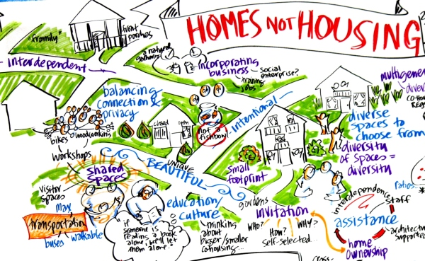 Detail of graphic from a meeting with families in Portland Oregon