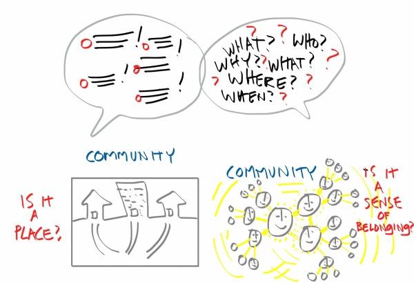 CommunityConfusion